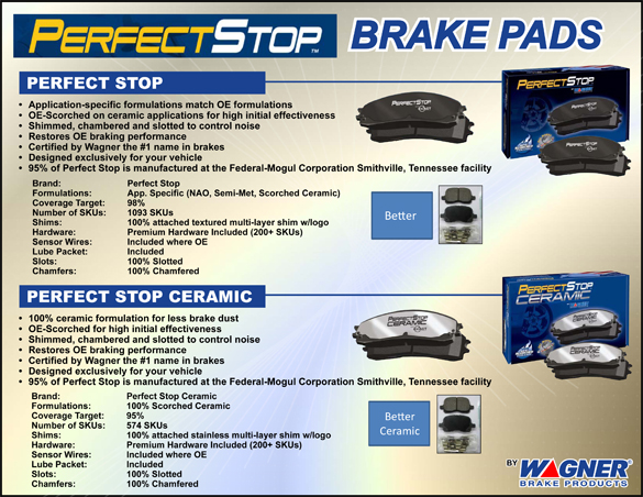 Wagner Brake Pads Review >> Perfect Stop Brakes by Wagner | Weber's Automotive Review